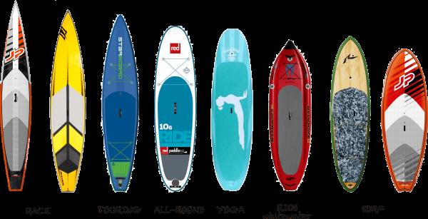 Tipos De Tablas De Paddle Surf Existentes En El Mercado