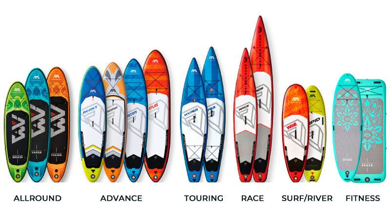 aquamarina paddle surf comparativa modelos 2020