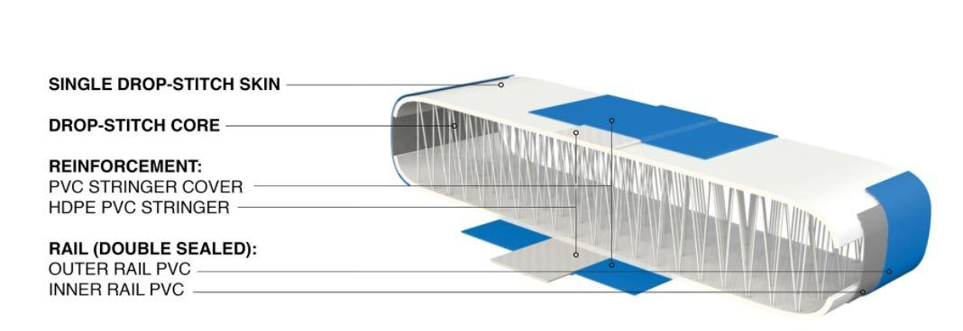 construccion paddle surf SIC MAUI